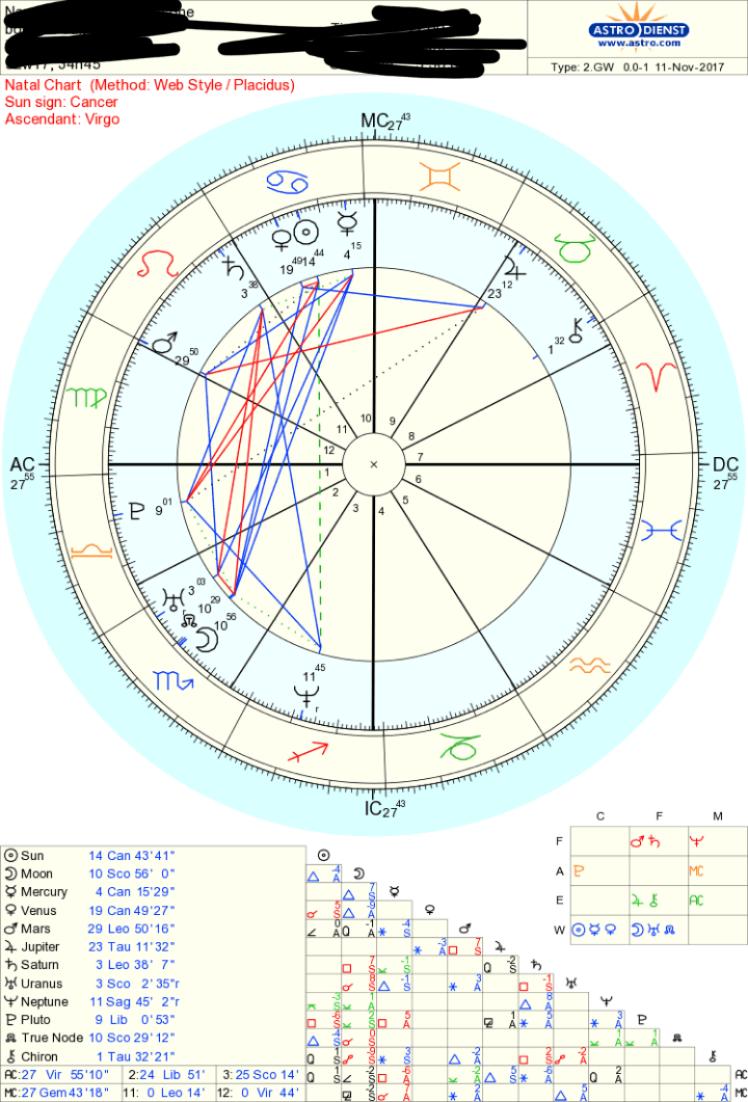 Chart interpretation astrologers forum chart interpretation nvjuhfo Choice Image