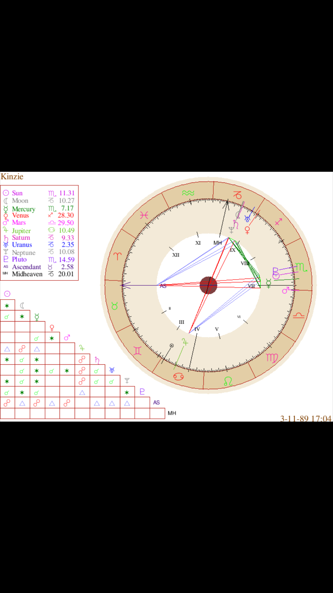 800 birth chart images free any chart examples 800 horoscope birth chart image collections free any chart examples 800 birth chart gallery free any nvjuhfo Gallery