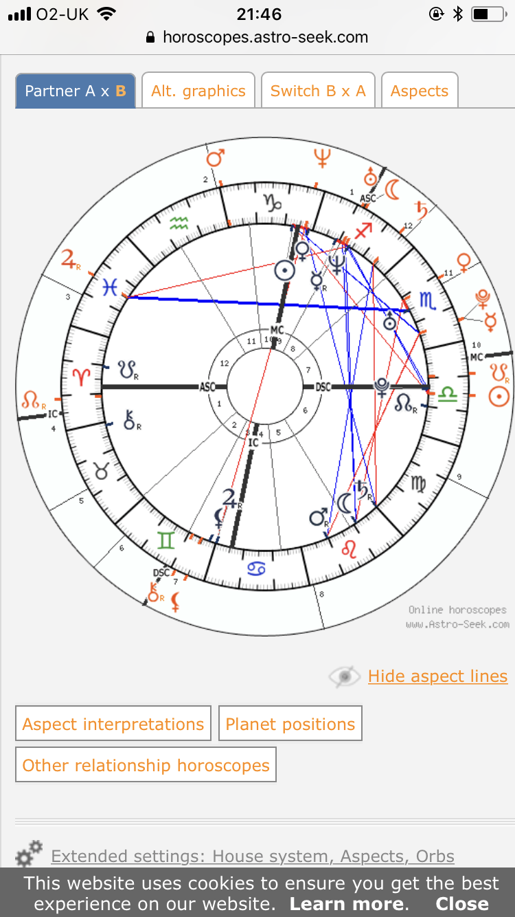 Synastry so much Pluto! - Astrologers Forum